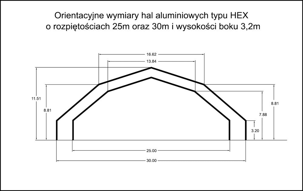 SETTER_przekroje_RAM_7_compres