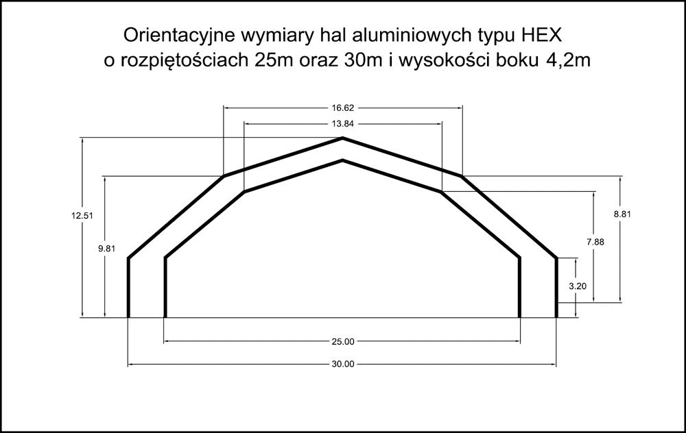 SETTER_przekroje_RAM_8_compres