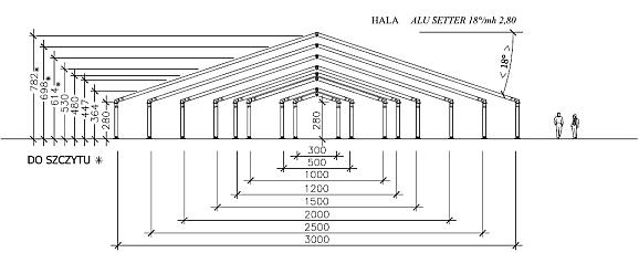 Hala namiotowa Alu Setter 2.8MH